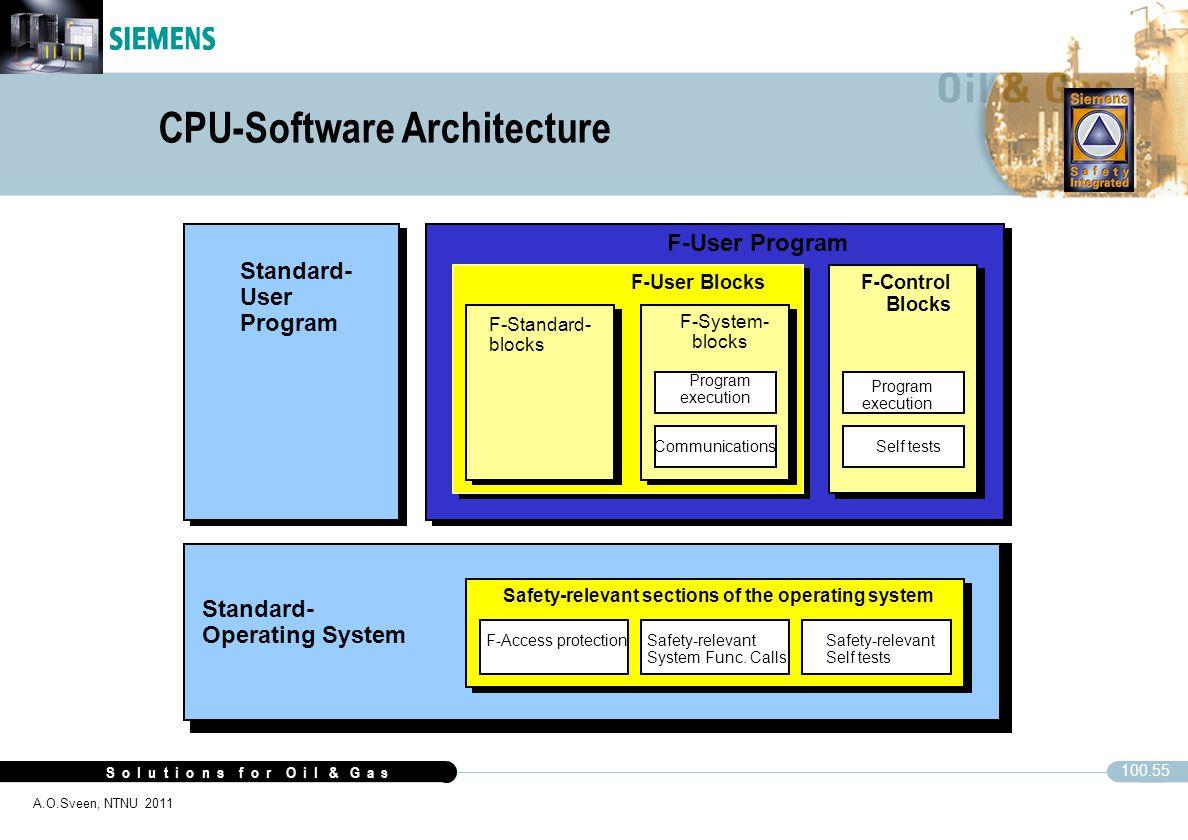 S o l u t i o n s f o r O i l & G a s 100.55 A.O.Sveen, NTNU 2011 CPU-Software Architecture F-User Program F-Control Blocks F-User Blocks Standard- Us