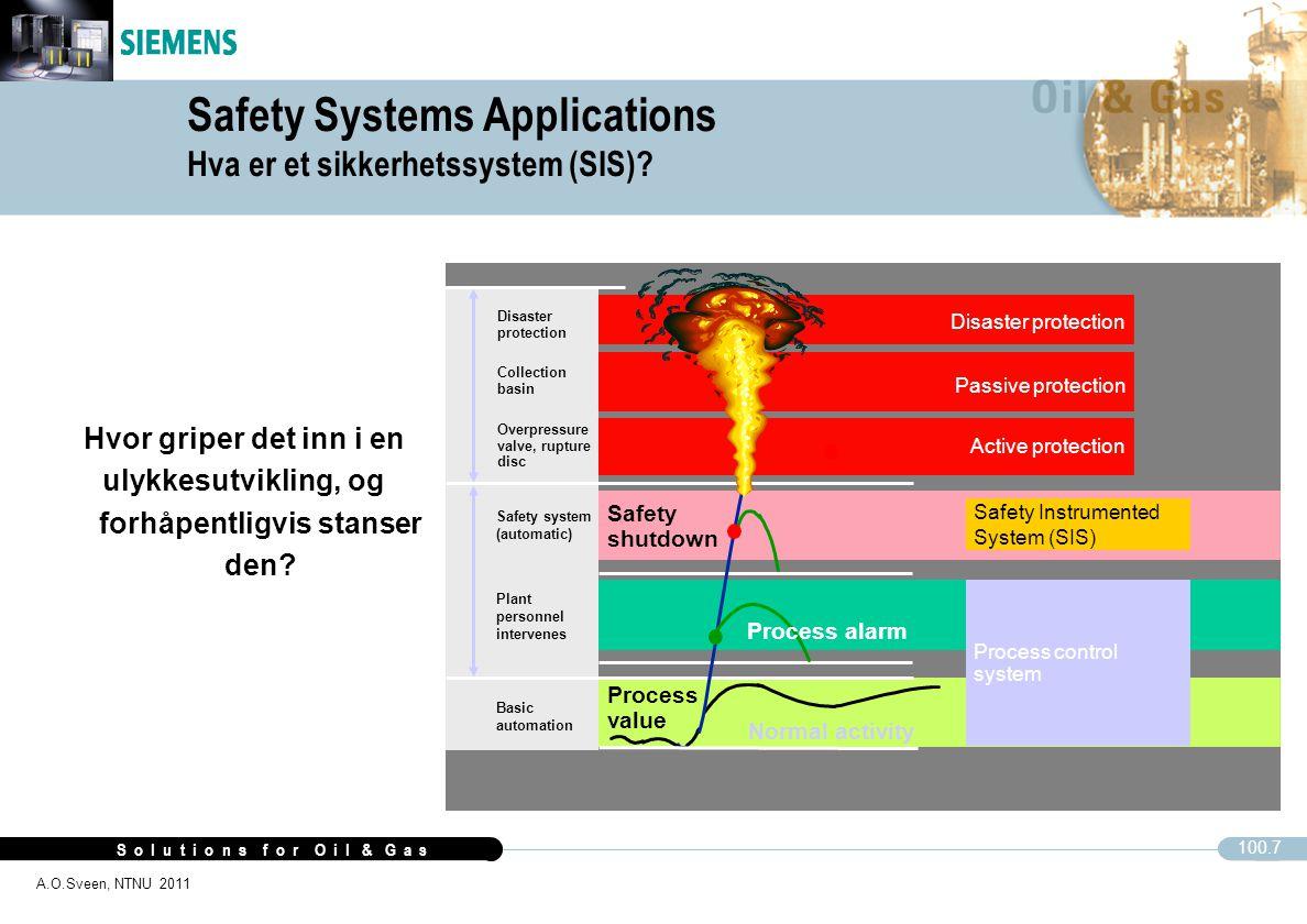 S o l u t i o n s f o r O i l & G a s 100.7 A.O.Sveen, NTNU 2011 Safety Systems Applications Hva er et sikkerhetssystem (SIS)? Hvor griper det inn i e
