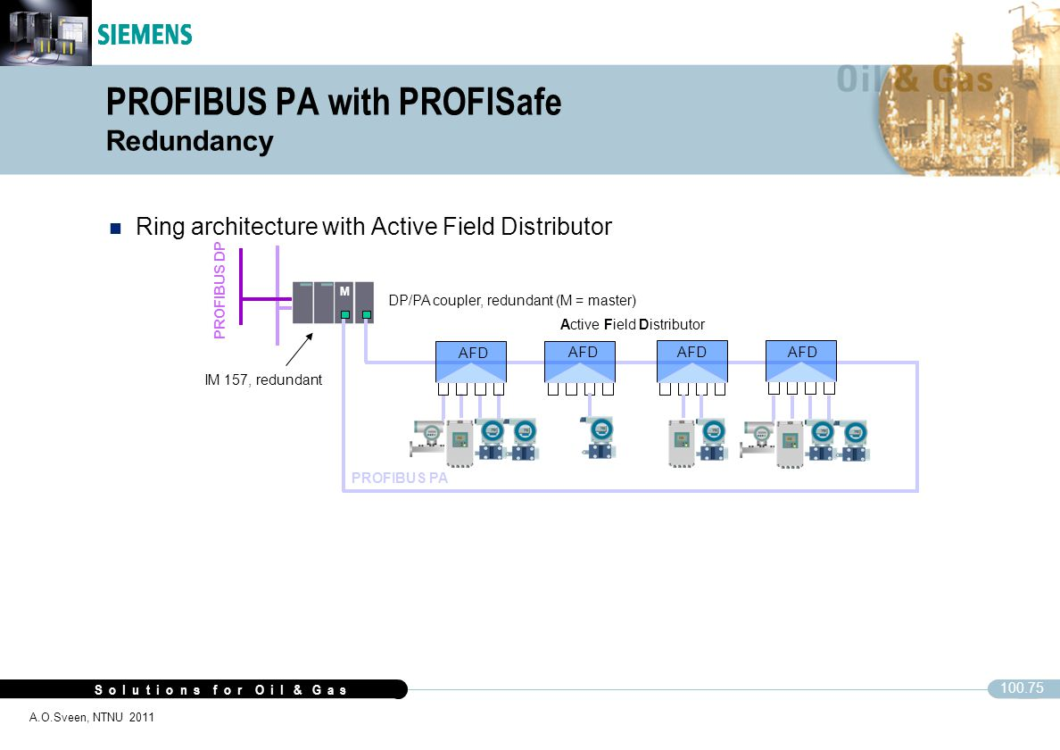 S o l u t i o n s f o r O i l & G a s 100.75 A.O.Sveen, NTNU 2011 PROFIBUS PA with PROFISafe Redundancy n Ring architecture with Active Field Distribu