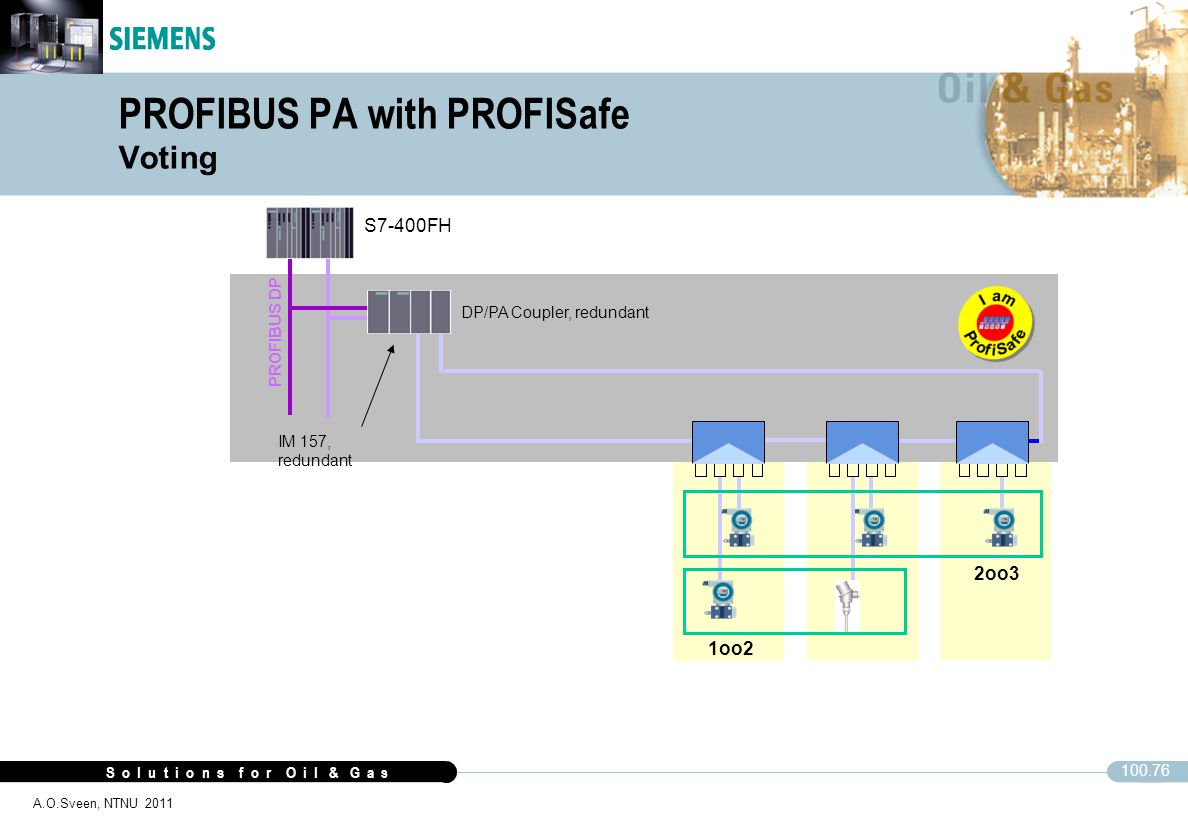 S o l u t i o n s f o r O i l & G a s 100.76 A.O.Sveen, NTNU 2011 PROFIBUS PA with PROFISafe Voting PROFIBUS DP 2oo3 1oo2 S7-400FH DP/PA Coupler, redu