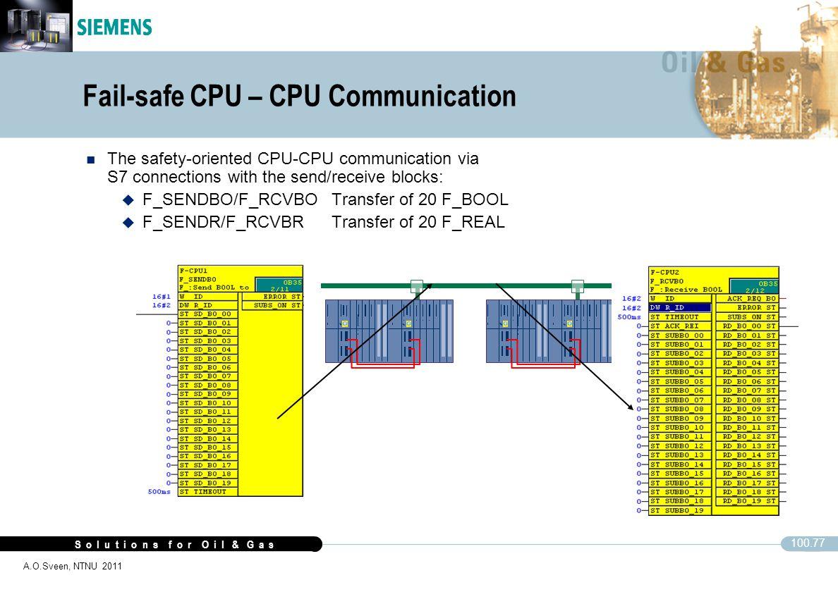 S o l u t i o n s f o r O i l & G a s 100.77 A.O.Sveen, NTNU 2011 Fail-safe CPU – CPU Communication n The safety-oriented CPU-CPU communication via S7