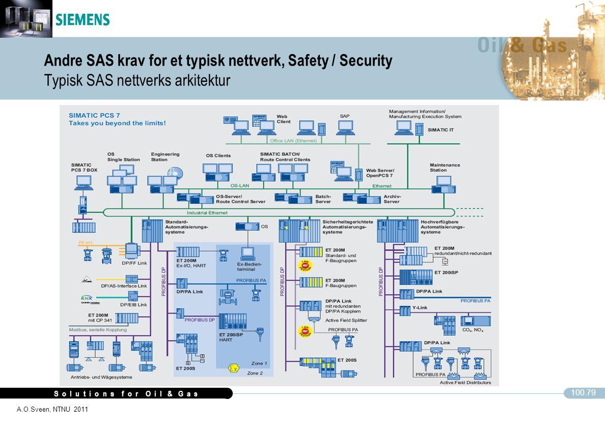 S o l u t i o n s f o r O i l & G a s 100.79 A.O.Sveen, NTNU 2011 Andre SAS krav for et typisk nettverk, Safety / Security Typisk SAS nettverks arkite