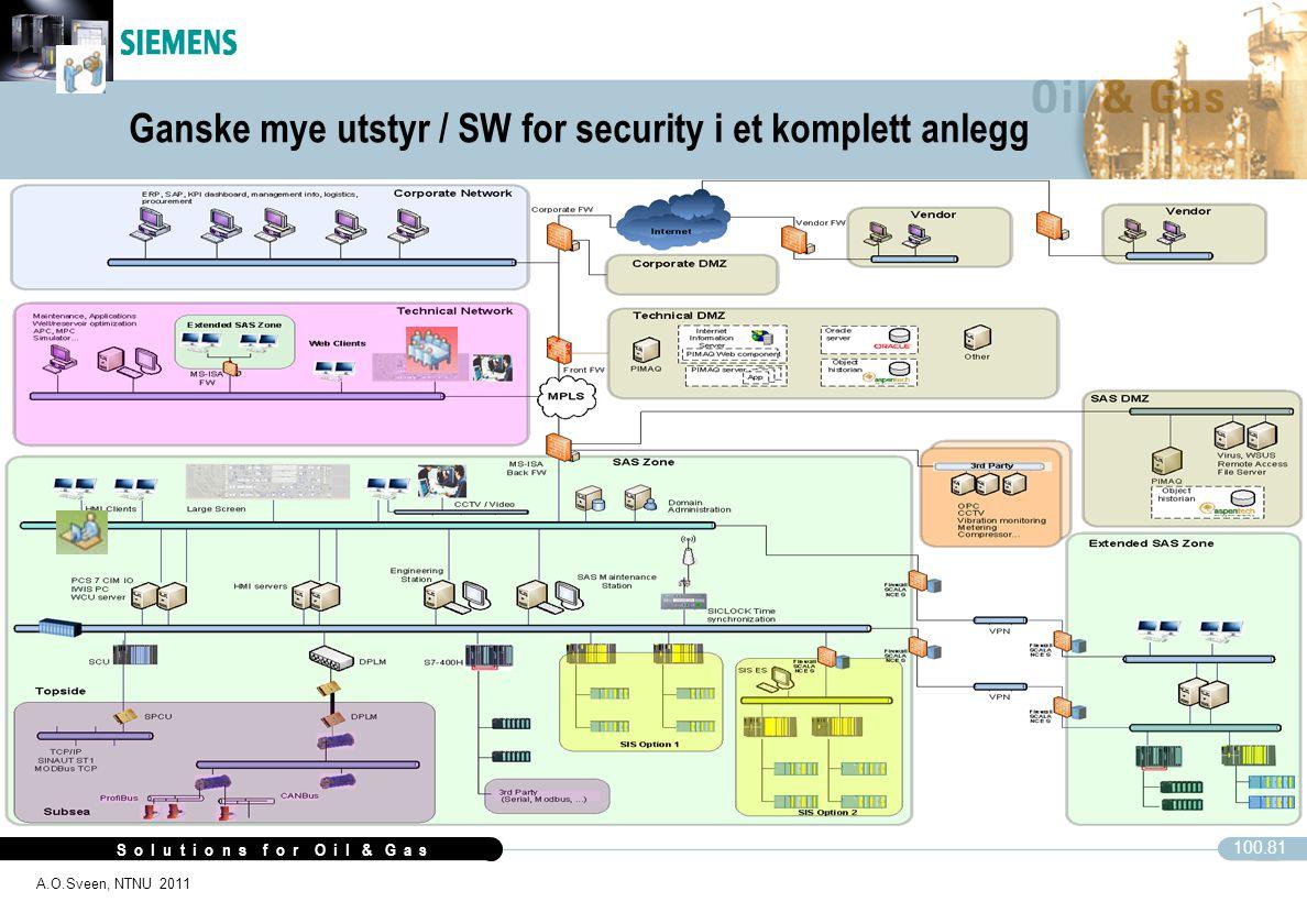 S o l u t i o n s f o r O i l & G a s 100.81 A.O.Sveen, NTNU 2011 Ganske mye utstyr / SW for security i et komplett anlegg