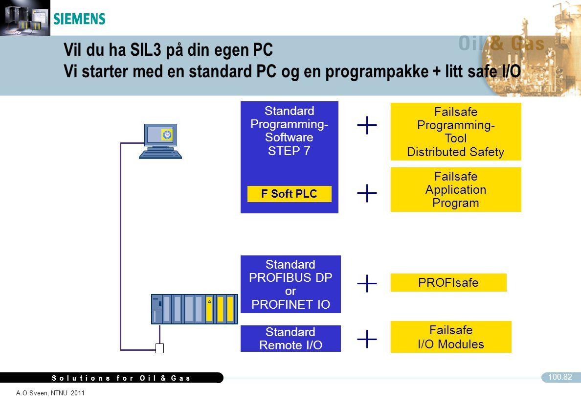 S o l u t i o n s f o r O i l & G a s 100.82 A.O.Sveen, NTNU 2011 Vil du ha SIL3 på din egen PC Vi starter med en standard PC og en programpakke + lit