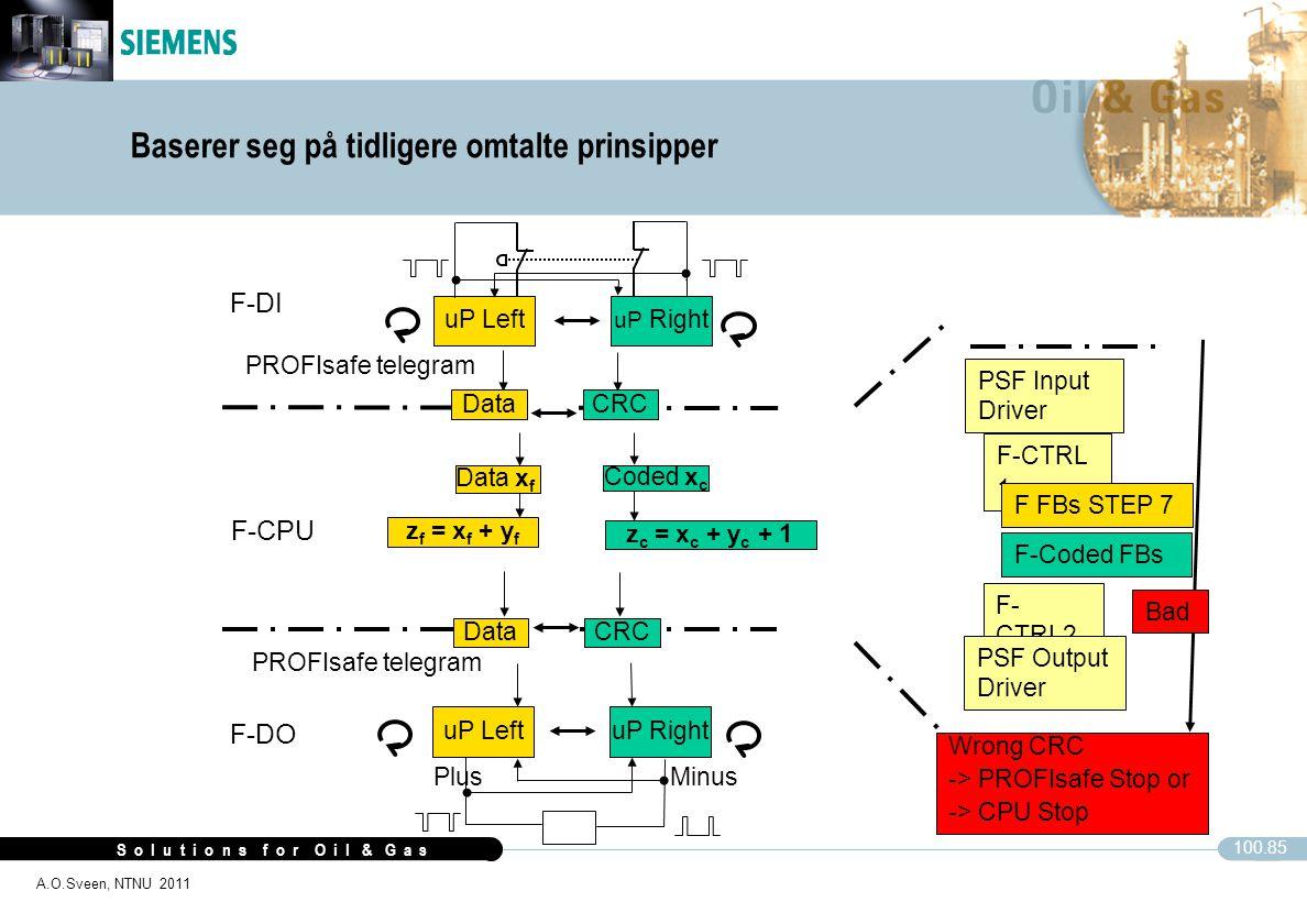 S o l u t i o n s f o r O i l & G a s 100.85 A.O.Sveen, NTNU 2011 z c = x c + y c + 1 z f = x f + y f Data x f Coded x c F-DI F-CPU F-DO Plus Minus uP