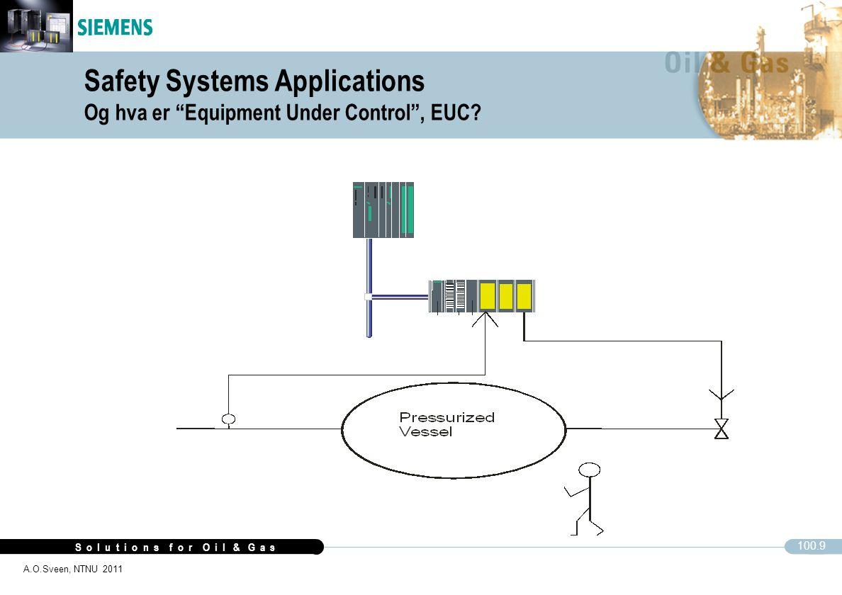 "S o l u t i o n s f o r O i l & G a s 100.9 A.O.Sveen, NTNU 2011 Safety Systems Applications Og hva er ""Equipment Under Control"", EUC?"