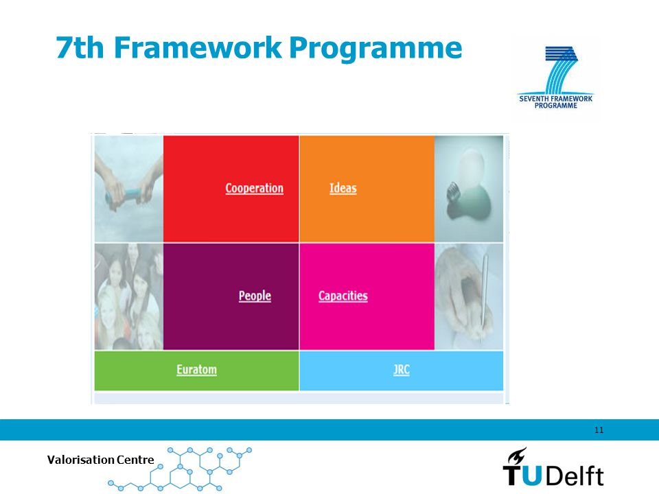 Valorisation Centre 11 7th Framework Programme