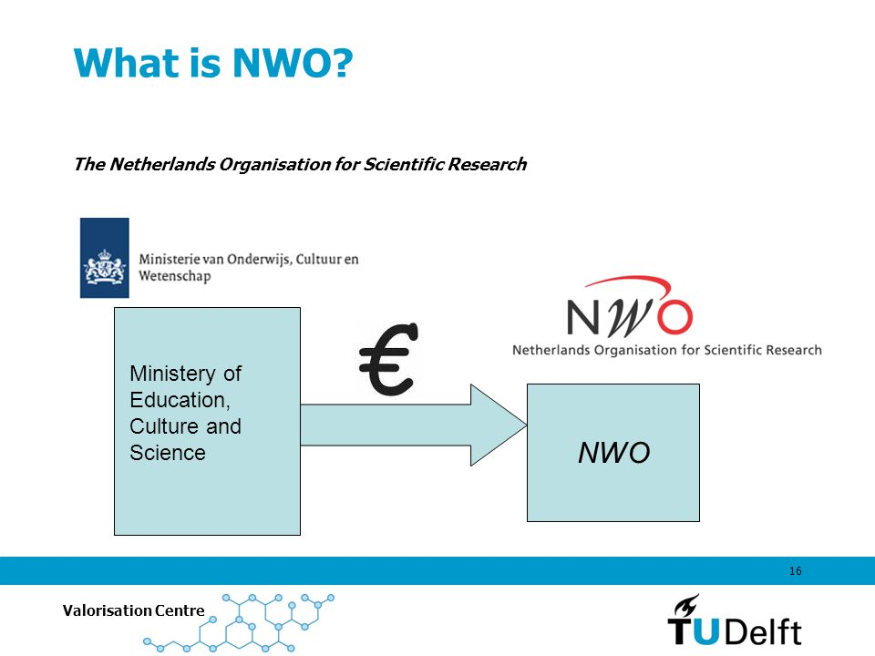Valorisation Centre 16 What is NWO.