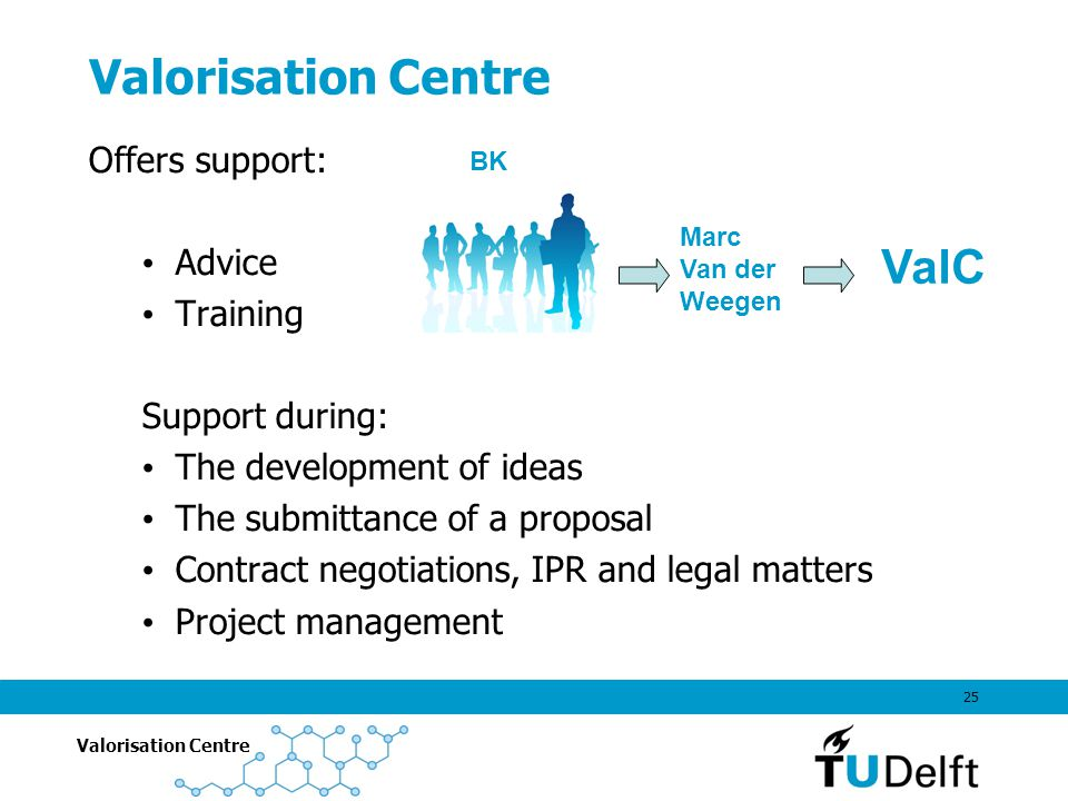 Valorisation Centre 25 Valorisation Centre Offers support: Advice Training Support during: The development of ideas The submittance of a proposal Contract negotiations, IPR and legal matters Project management BK Marc Van der Weegen ValC