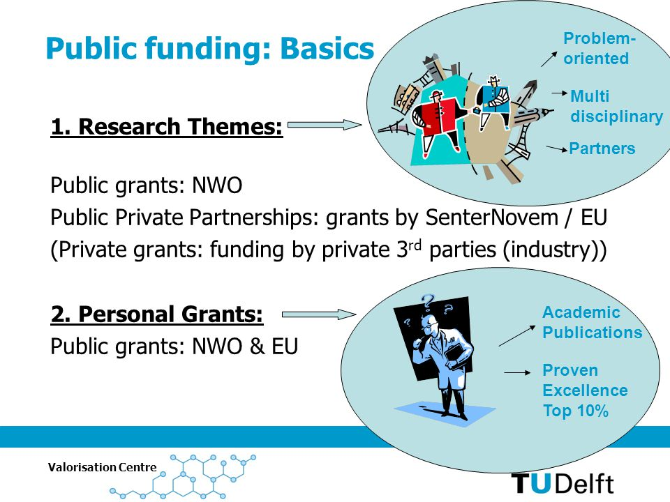 Valorisation Centre 4 Public funding: Basics 1.