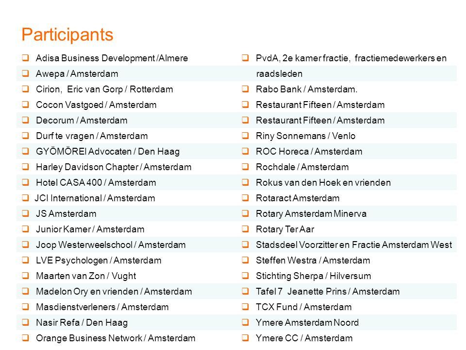 Participants  Adisa Business Development /Almere  PvdA, 2e kamer fractie, fractiemedewerkers en  Awepa / Amsterdam raadsleden  Cirion, Eric van Gorp / Rotterdam  Rabo Bank / Amsterdam.