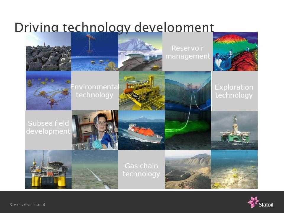 Classification: Internal Driving technology development Subsea field development Environmental technology Gas chain technology Reservoir management Ex
