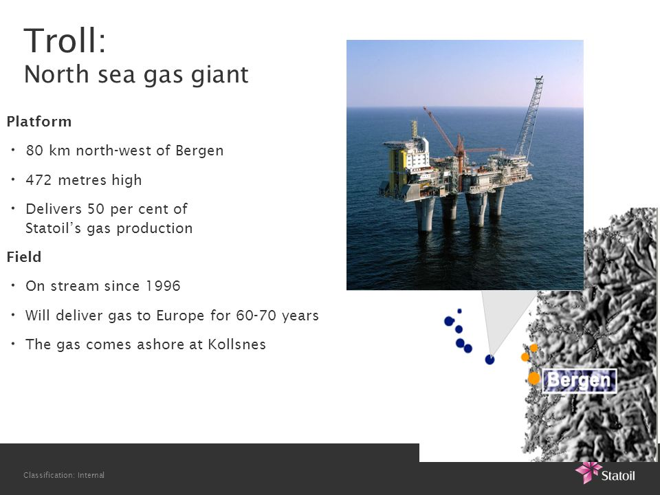 Classification: Internal Troll: North sea gas giant Platform 80 km north-west of Bergen 472 metres high Delivers 50 per cent of Statoil's gas production Field On stream since 1996 Will deliver gas to Europe for 60-70 years The gas comes ashore at Kollsnes