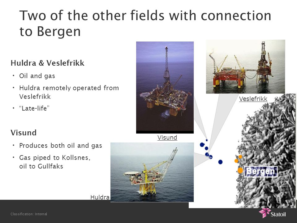 Classification: Internal Two of the other fields with connection to Bergen Huldra & Veslefrikk Oil and gas Huldra remotely operated from Veslefrikk Late-life Visund Produces both oil and gas Gas piped to Kollsnes, oil to Gullfaks Huldra Visund Veslefrikk