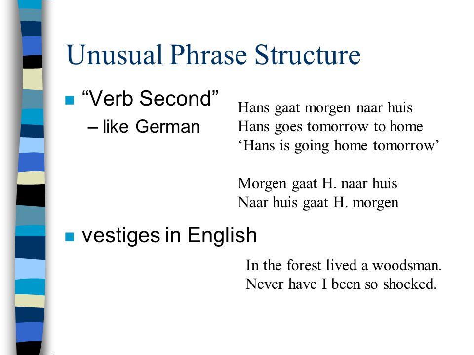 "Unusual Phrase Structure n ""Verb Second"" –like German n vestiges in English Hans gaat morgen naar huis Hans goes tomorrow to home 'Hans is going home"