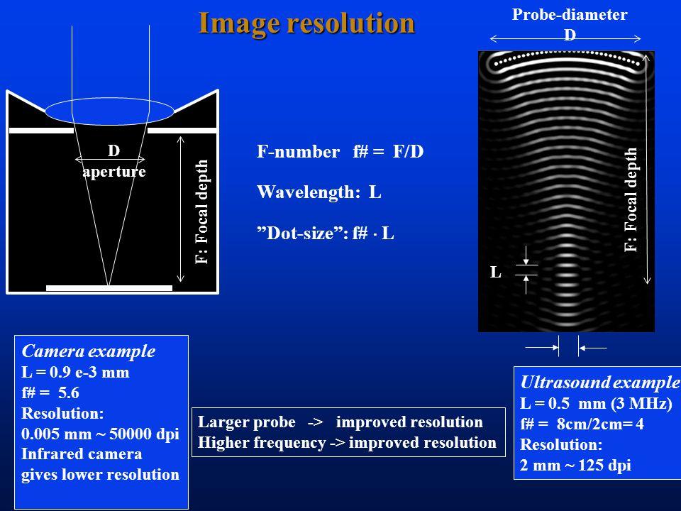 Image resolution D aperture F: Focal depth F-number f# = F/D Wavelength: L Dot-size : f#  L Camera example L = 0.9 e-3 mm f# = 5.6 Resolution: 0.005 mm ~ 50000 dpi Infrared camera gives lower resolution Ultrasound example L = 0.5 mm (3 MHz) f# = 8cm/2cm= 4 Resolution: 2 mm ~ 125 dpi Larger probe -> improved resolution Higher frequency -> improved resolution Probe-diameter D F: Focal depth L