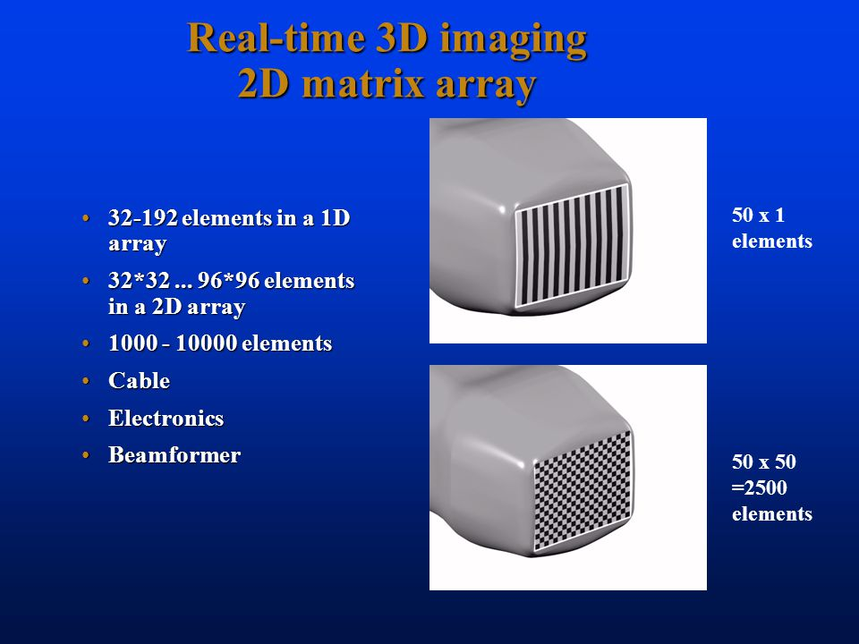 Real-time 3D imaging 2D matrix array 32-192 elements in a 1D array32-192 elements in a 1D array 32*32...