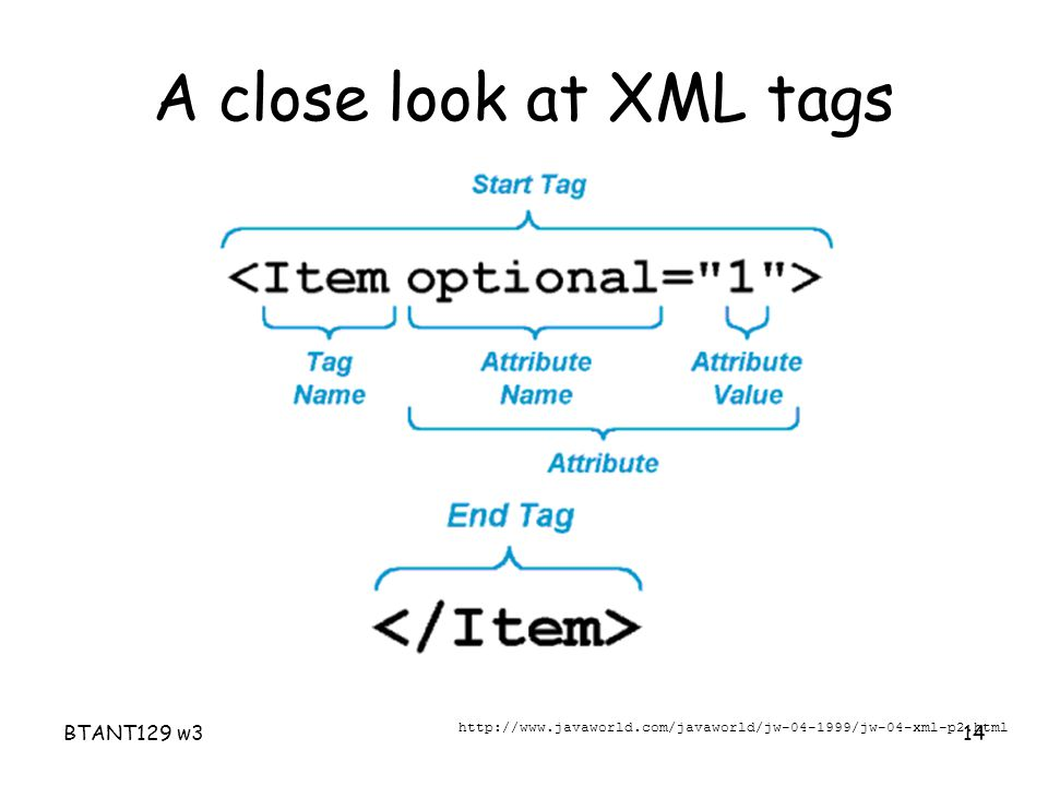 BTANT129 w314 A close look at XML tags http://www.javaworld.com/javaworld/jw-04-1999/jw-04-xml-p2.html