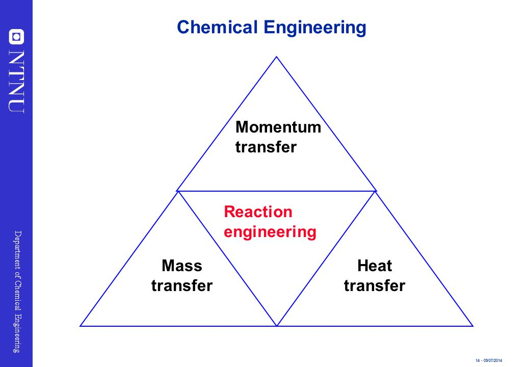 14 - 09/07/2014 Department of Chemical Engineering Chemical Engineering Reaction engineering Mass transfer Heat transfer Momentum transfer