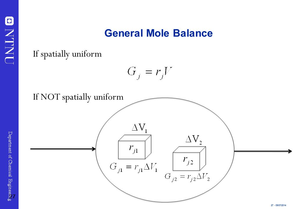 27 - 09/07/2014 Department of Chemical Engineering General Mole Balance If spatially uniform If NOT spatially uniform 27