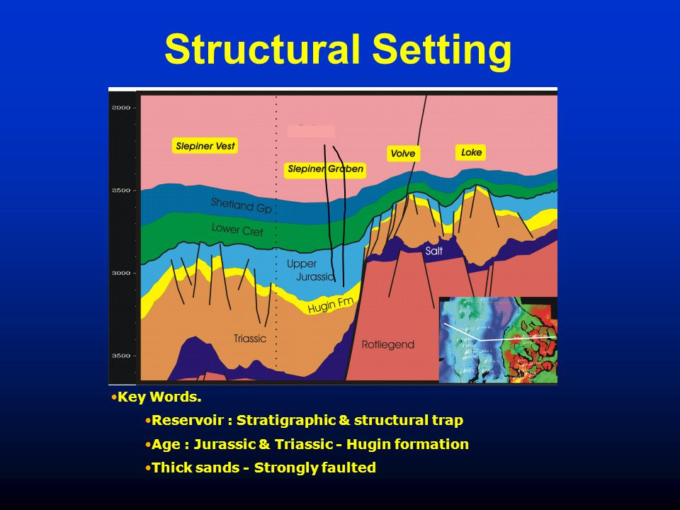 Key Words. Reservoir : Stratigraphic & structural trap Age : Jurassic & Triassic - Hugin formation Thick sands - Strongly faulted Structural Setting