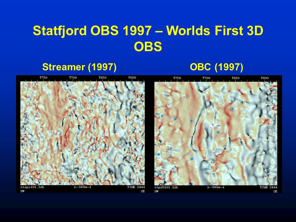Statfjord OBS 1997 – Worlds First 3D OBS Streamer (1997)OBC (1997)