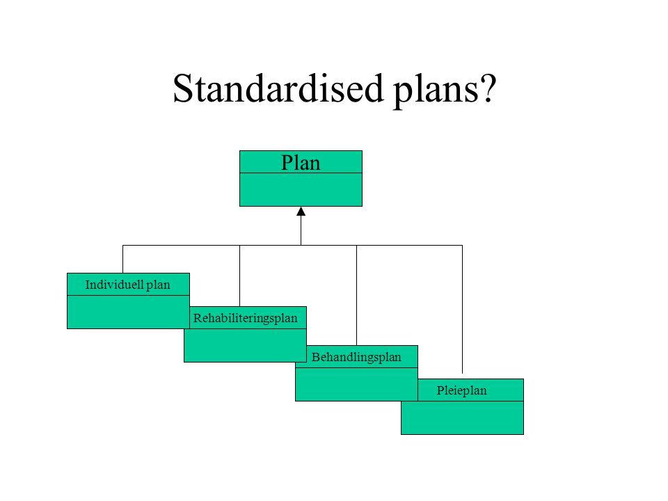 Standardised plans? Plan Individuell plan Behandlingsplan Rehabiliteringsplan Pleieplan