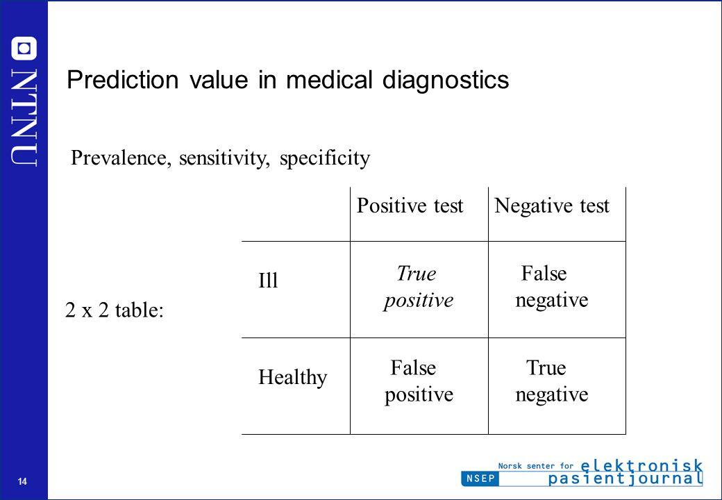 14 Prediction value in medical diagnostics Prevalence, sensitivity, specificity 2 x 2 table: True positive False positive True negative False negative Ill Healthy Positive testNegative test