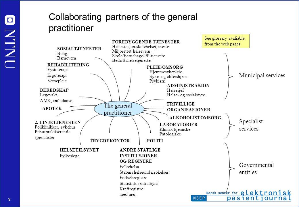 9 Collaborating partners of the general practitioner SOSIALTJENESTER Bolig Barnevern 2.