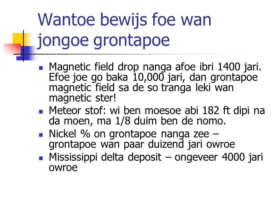 Wantoe bewijs foe wan jongoe grontapoe Magnetic field drop nanga afoe ibri 1400 jari.