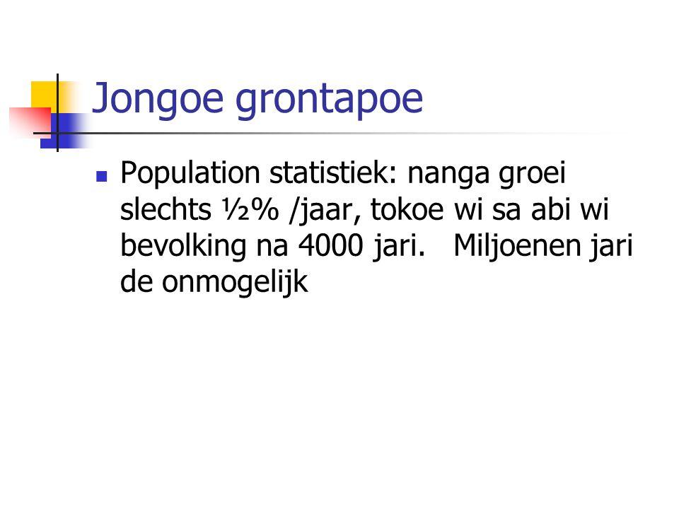 Jongoe grontapoe Population statistiek: nanga groei slechts ½% /jaar, tokoe wi sa abi wi bevolking na 4000 jari.