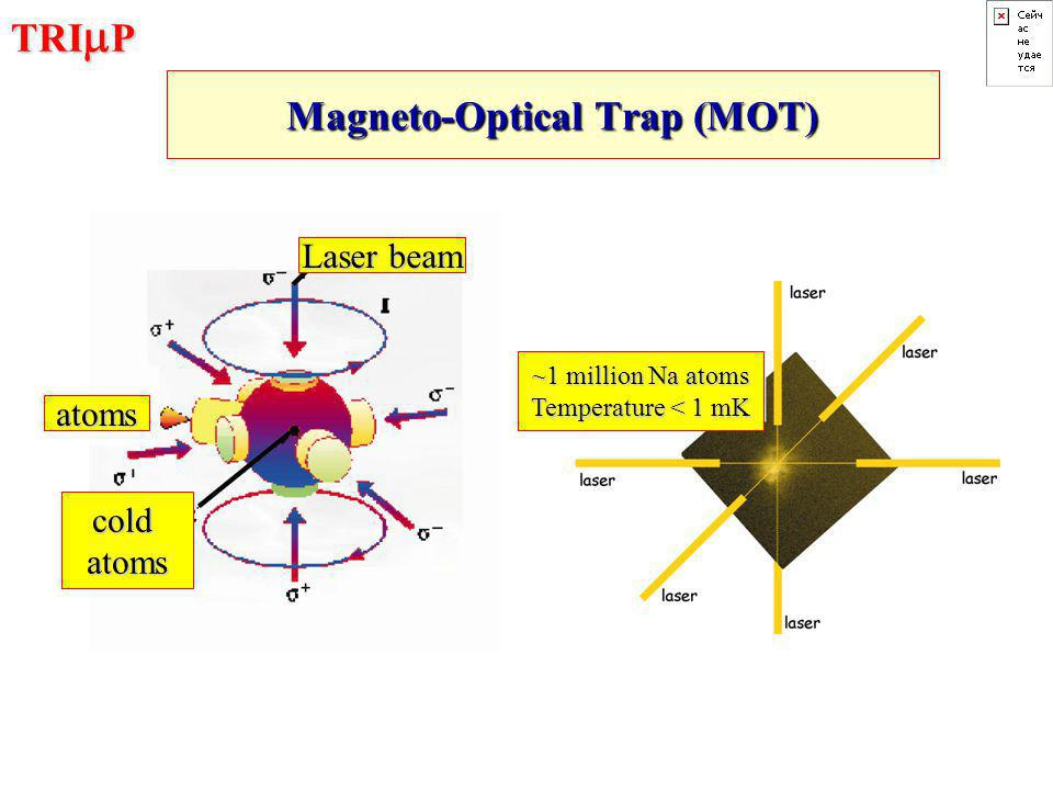 TRI  P Magneto-Optical Trap (MOT) Laser beam atoms coldatoms ~1 million Na atoms Temperature < 1 mK