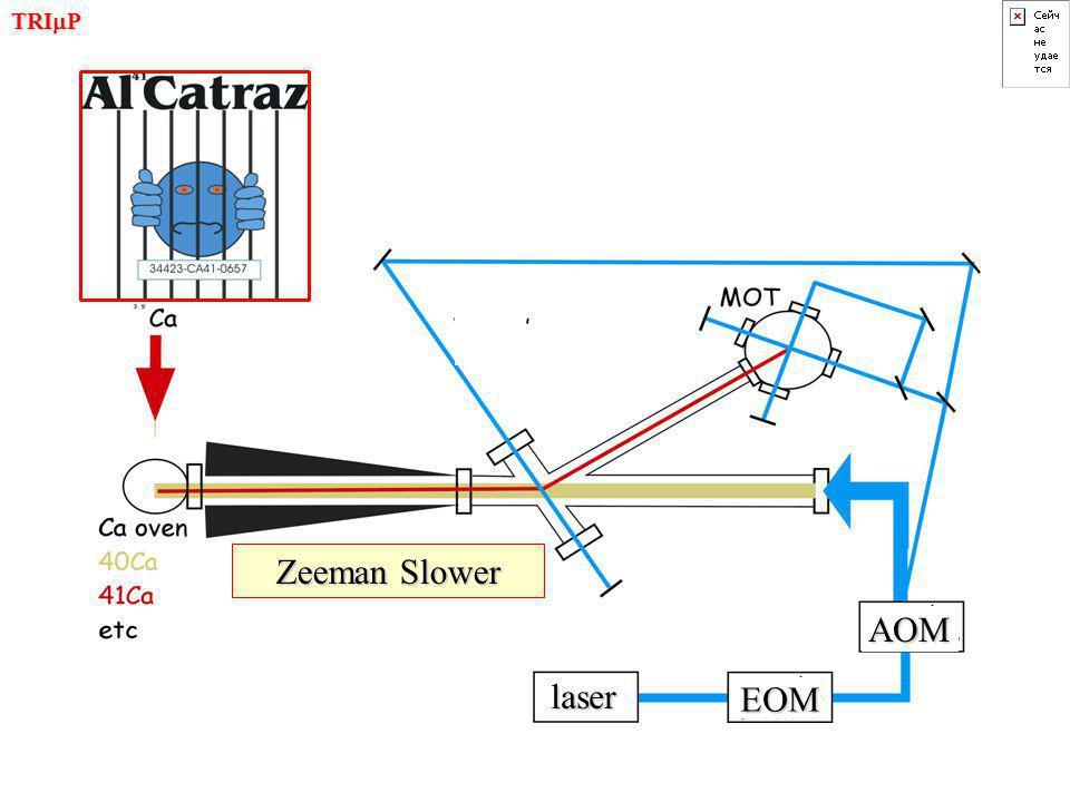 TRI  P Zeeman Slower laser AOM EOM