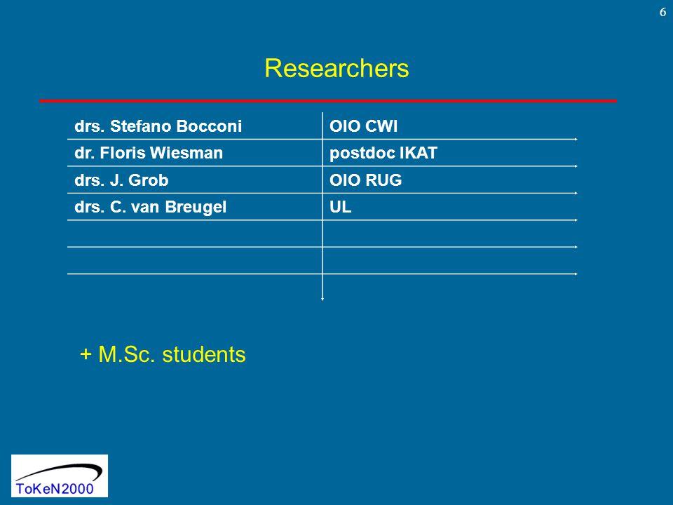 6 Researchers drs. Stefano BocconiOIO CWI dr. Floris Wiesmanpostdoc IKAT drs.