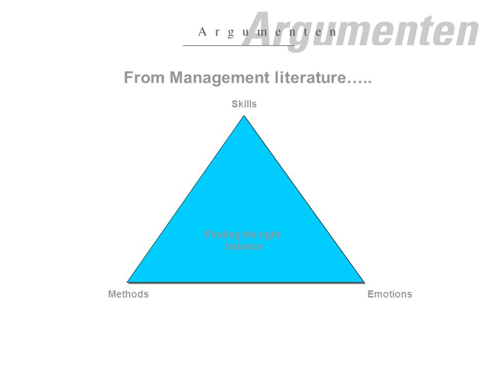 Finding the right balance Finding the right balance Emotions Skills Methods From Management literature…..