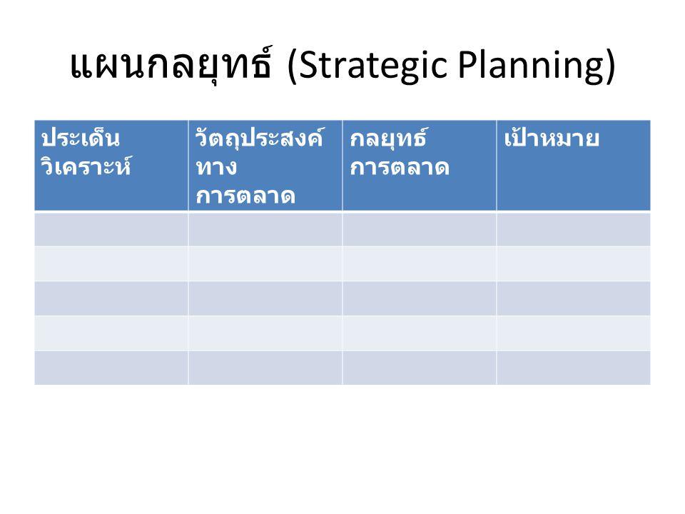 แผนกลยุทธ์ (Strategic Planning) ประเด็น วิเคราะห์ วัตถุประสงค์ ทาง การตลาด กลยุทธ์ การตลาด เป้าหมาย