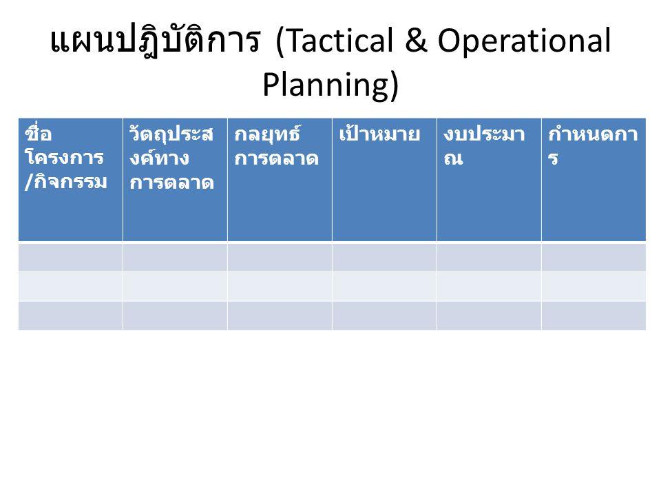 แผนปฎิบัติการ (Tactical & Operational Planning) ชื่อ โครงการ / กิจกรรม วัตถุประส งค์ทาง การตลาด กลยุทธ์ การตลาด เป้าหมายงบประมา ณ กำหนดกา ร