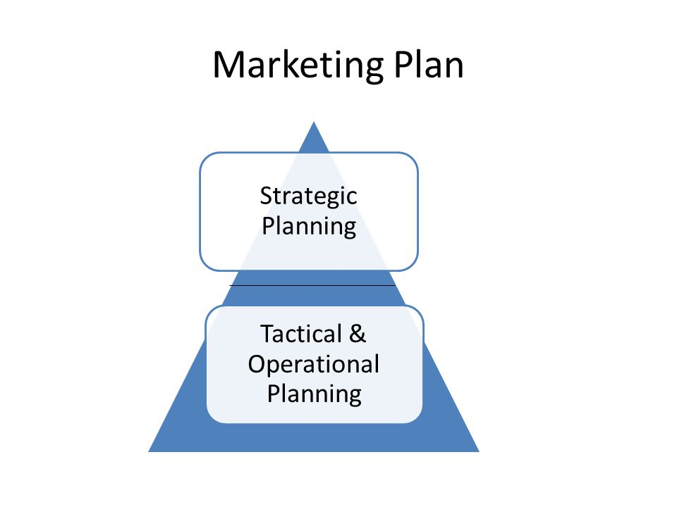 Marketing Plan Versus Business Plan Both plans (if separated) generally encompass: – Executive Summary – Company Profile (Overview) – corporate goals, etc.
