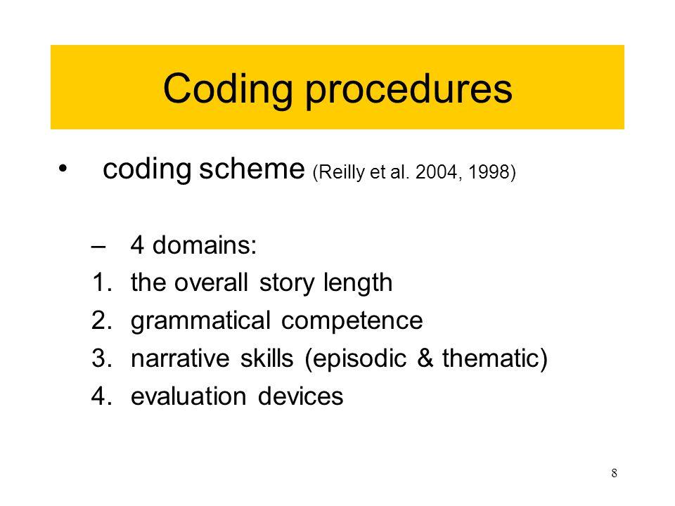 8 Coding procedures coding scheme (Reilly et al.