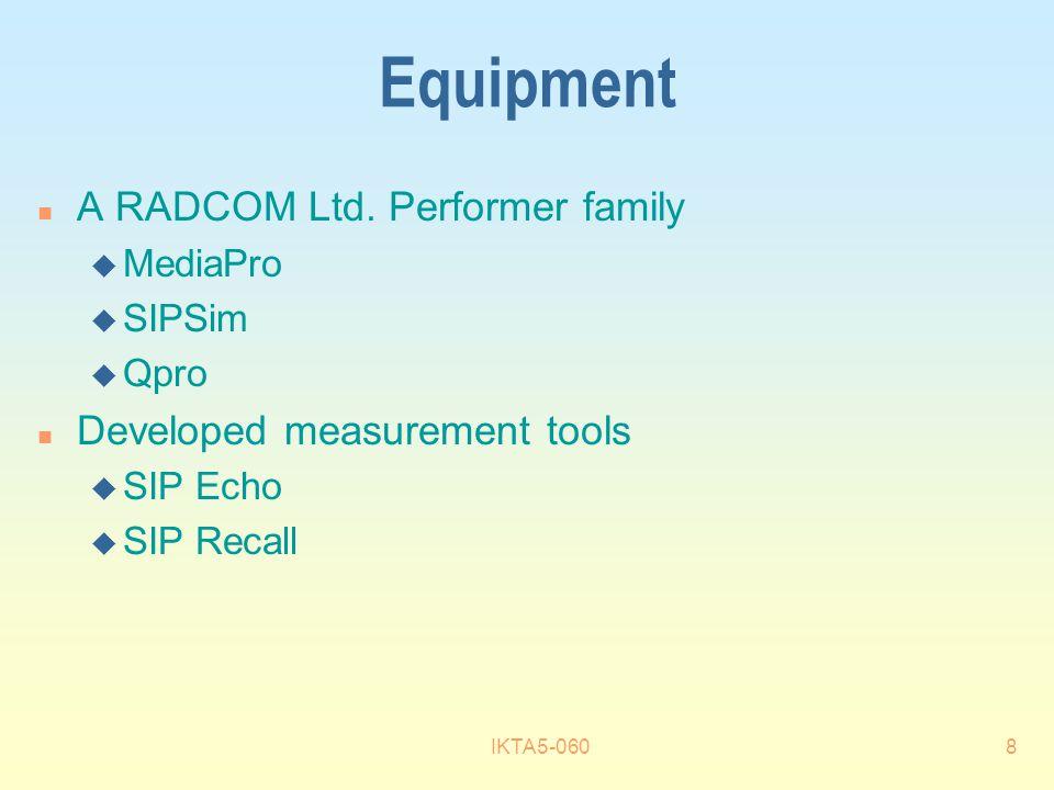 IKTA5-0608 Equipment n A RADCOM Ltd.