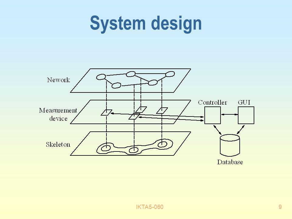 IKTA5-0609 System design