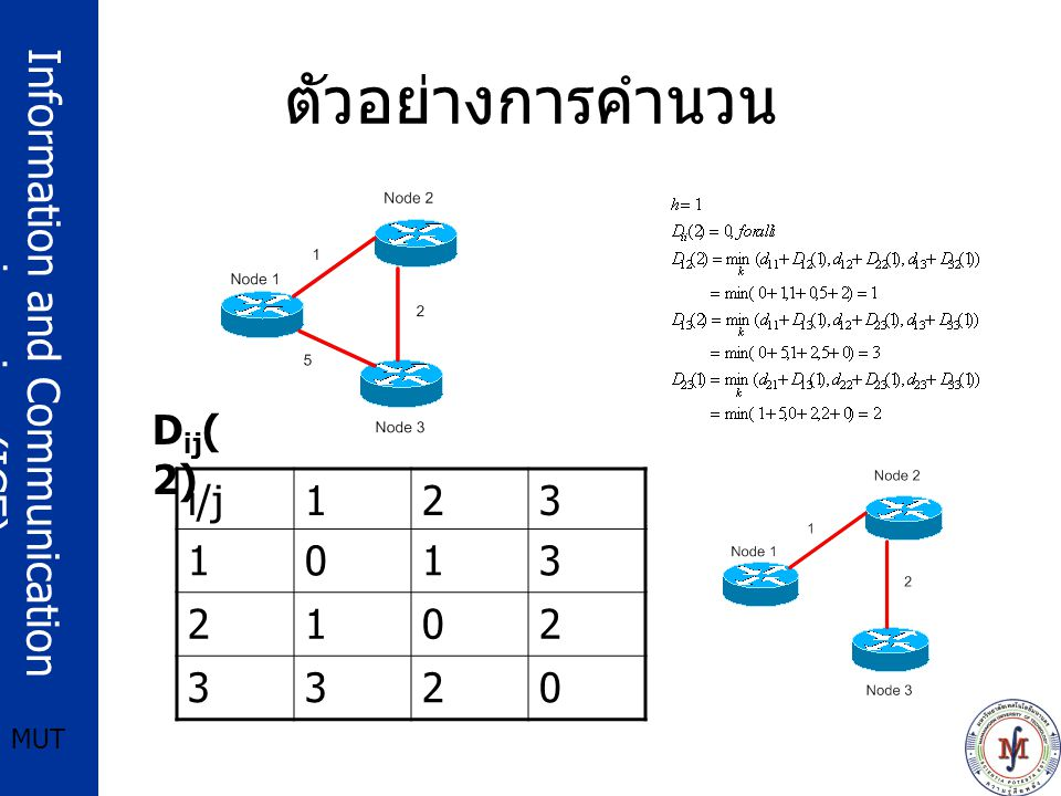 Information and Communication engineering (ICE) MUT ตัวอย่างการคำนวน i/j123 1013 2102 3320 D ij ( 2)