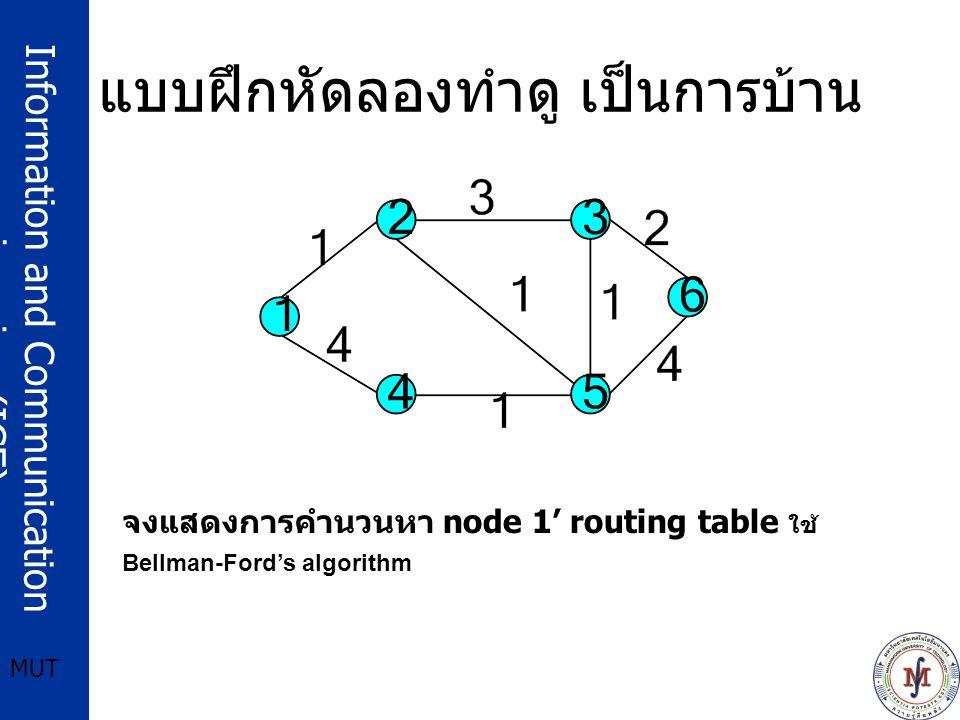 Information and Communication engineering (ICE) MUT แบบฝึกหัดลองทำดู เป็นการบ้าน จงแสดงการคำนวนหา node 1' routing table ใช้ Bellman-Ford's algorithm