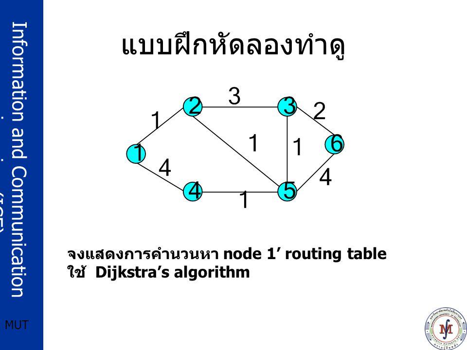 Information and Communication engineering (ICE) MUT แบบฝึกหัดลองทำดู จงแสดงการคำนวนหา node 1' routing table ใช้ Dijkstra's algorithm