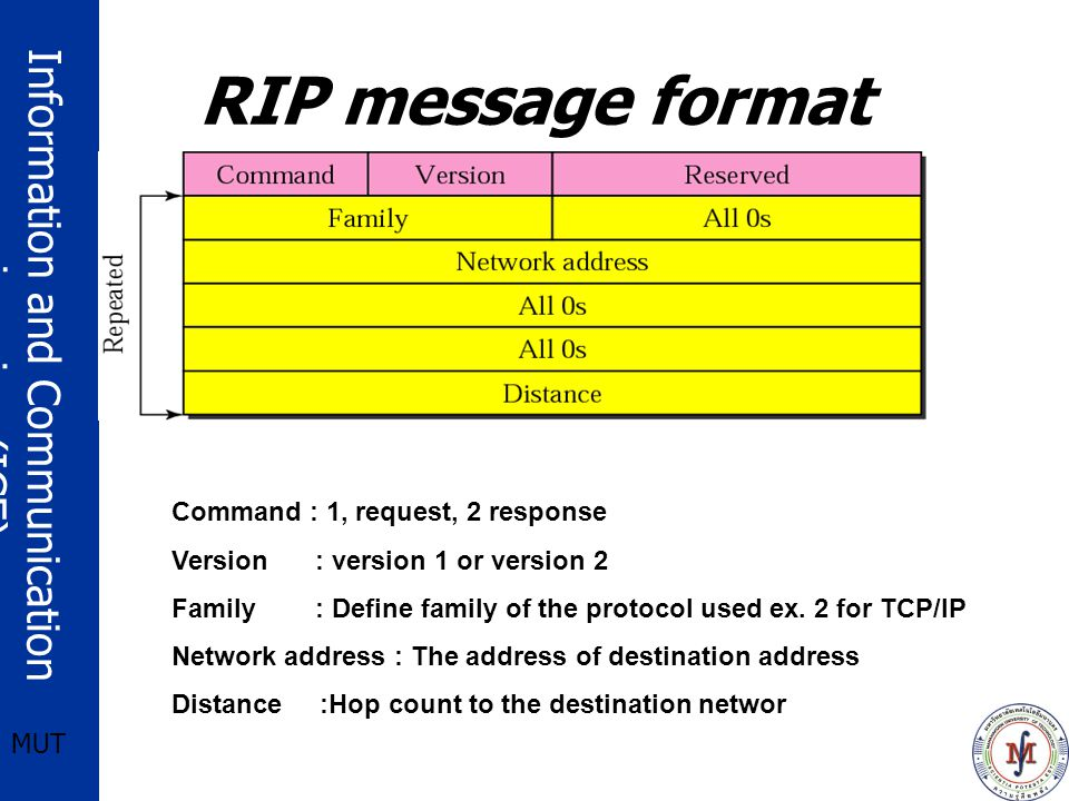 Information and Communication engineering (ICE) MUT RIP message format Command : 1, request, 2 response Version : version 1 or version 2 Family : Define family of the protocol used ex.
