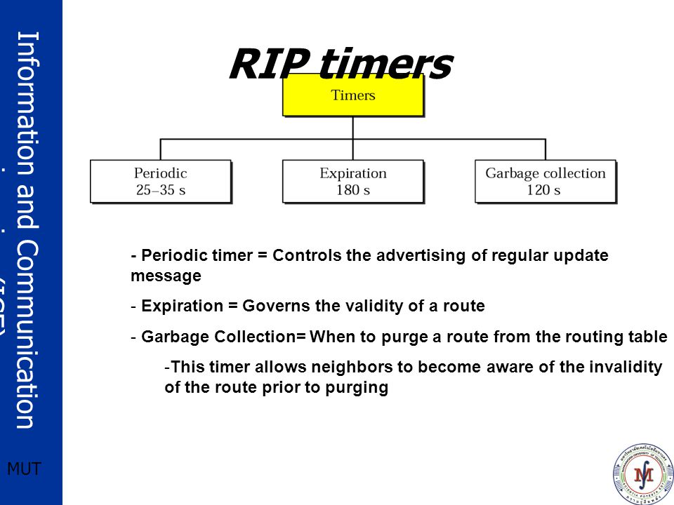 Information and Communication engineering (ICE) MUT RIP timers - Periodic timer = Controls the advertising of regular update message - Expiration = Governs the validity of a route - Garbage Collection= When to purge a route from the routing table -This timer allows neighbors to become aware of the invalidity of the route prior to purging