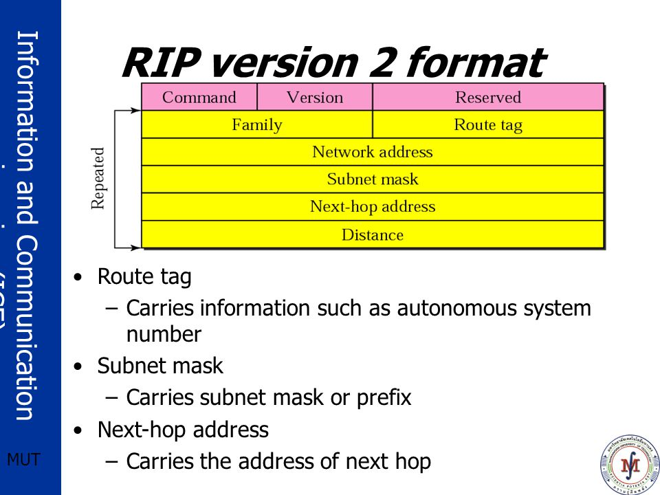 Information and Communication engineering (ICE) MUT RIP version 2 format Route tag –Carries information such as autonomous system number Subnet mask –Carries subnet mask or prefix Next-hop address –Carries the address of next hop
