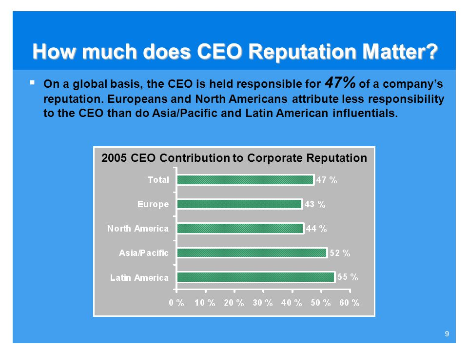 29 There is a strong correlation between the CEO and the company reputation The correlation proves that the trust in the CEO is crucial for a company's reputation Correlation * Kilde: Burson-Marsteller og Research International Topplederundersøkelse 2005