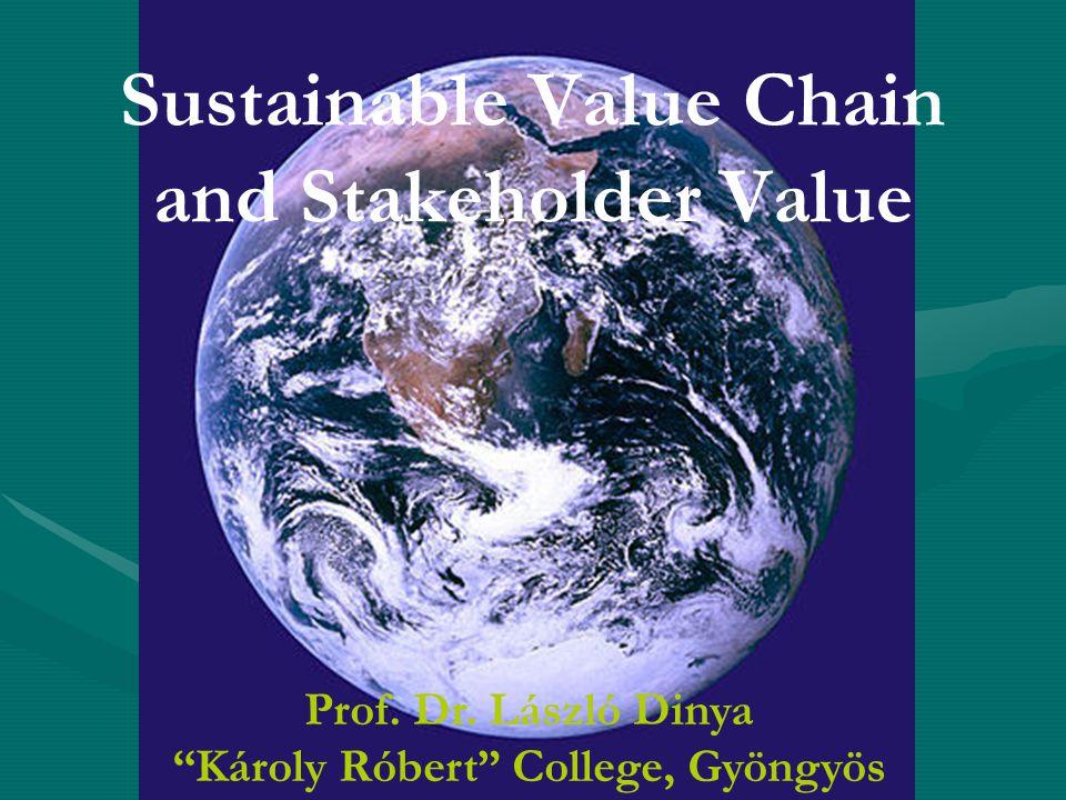 "Prof. Dr. László Dinya ""Károly Róbert"" College, GyöngyösS Sustainable Value Chain and Stakeholder Value Prof. Dr. László Dinya ""Károly Róbert"" College"