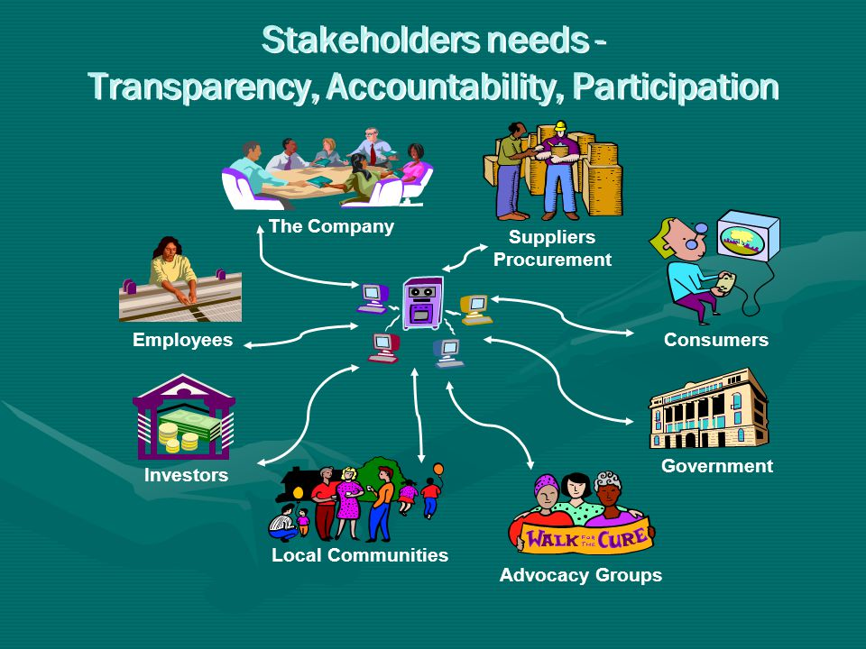 Stakeholders needs - Transparency, Accountability, Participation The Company Employees Investors Local Communities Advocacy Groups Government Supplier
